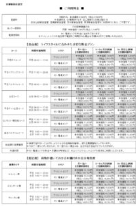 京都駅前自習室 料金表