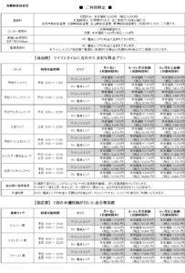 高槻駅前自習室 料金表