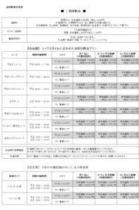 山科駅前自習室 料金表